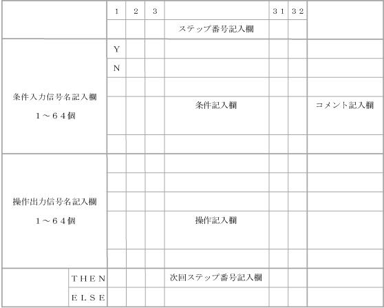 図 7 シーケンステーブルの構造